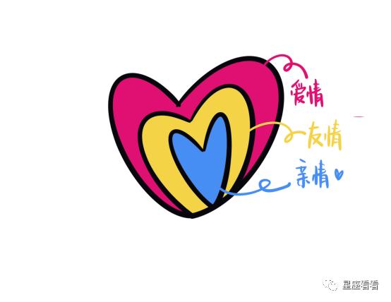 http://www.weixinrensheng.com/xingzuo/1088819.html